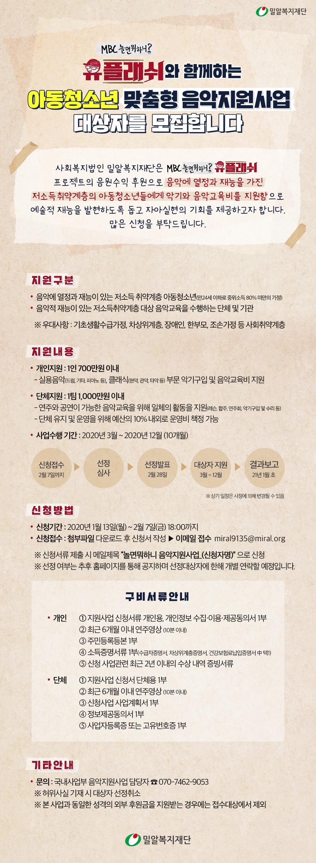 2020년 아동청소년 맞춤형 음악지원사업 안내 포스터.jpg