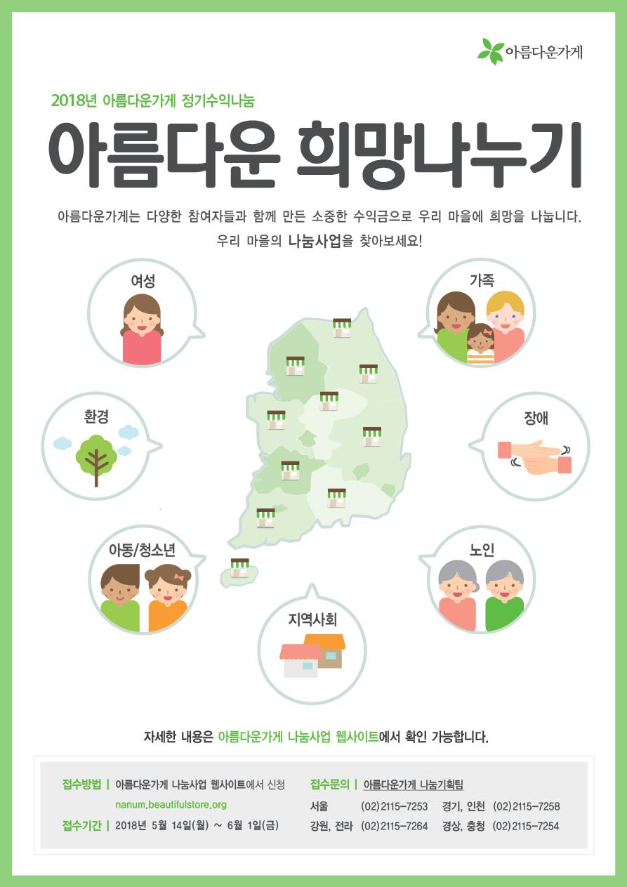 (첨부2)2018_아름다운가게_희망나누기_포스터(1).jpg
